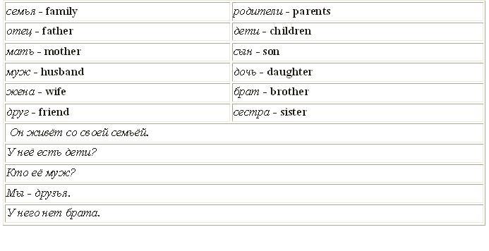 дима на разные языках письменно
