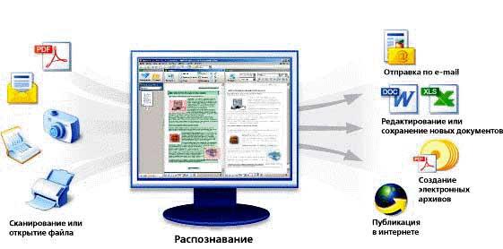 распознавание таблиц онлайн